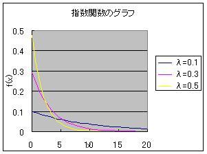 Exp_graph_1